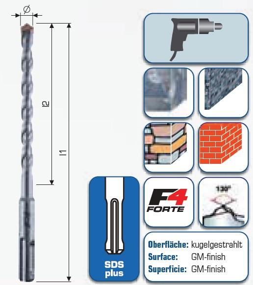 """SDS-plus Hammerbohrer """"F4"""" mit 2 Schneiden 260 mm"""