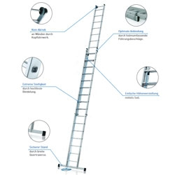 Schiebe- und Seilzugleitern – hochflexibel nach oben.