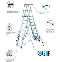 ZAP Arbeitsplattformen – flexibel wie eine Leiter, sicher und komfortabel wie ein Gerüst.