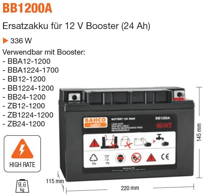 Ersatzakku für 12 V Booster (24 Ah)